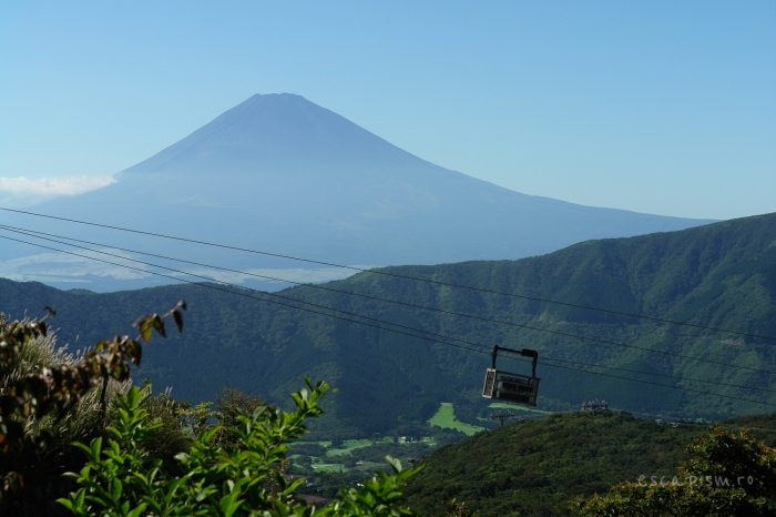 Muntele-Fuji-telecabina